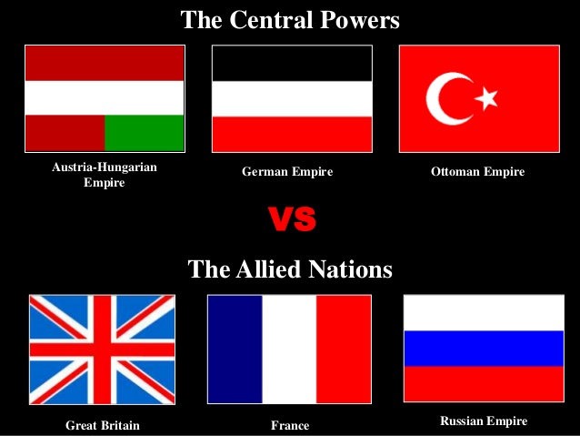 an analysis of the actions by alliance leaders during the world war two Nation's declining status as a world power during the war two allied leaders carved the of world war ii the grand alliance was a military success.